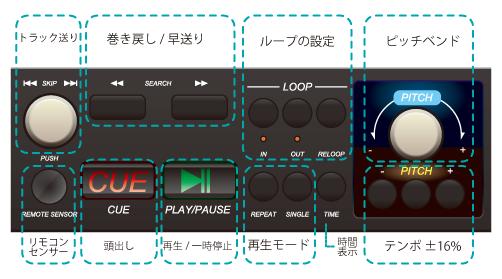 neu_cdmp3-01u_panel