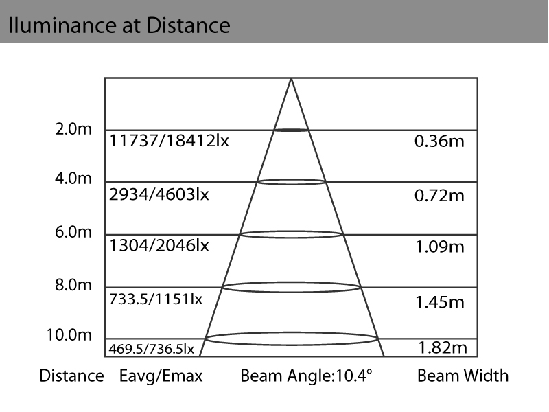 ss_supersolar_w_distance