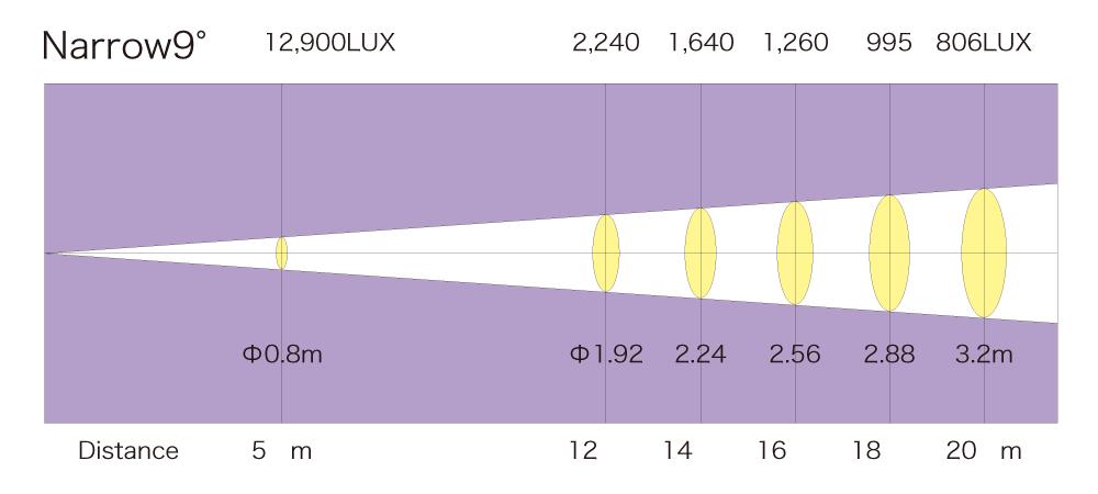 mc_g919_graph01
