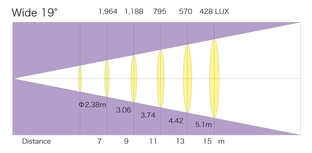 mc_g919_graph02