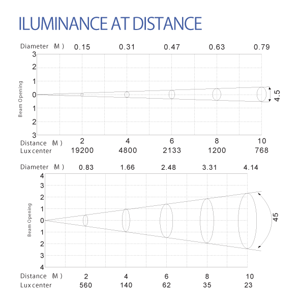 nova_iluminance
