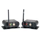Wireless DMX TCV.pro/RCV.pro